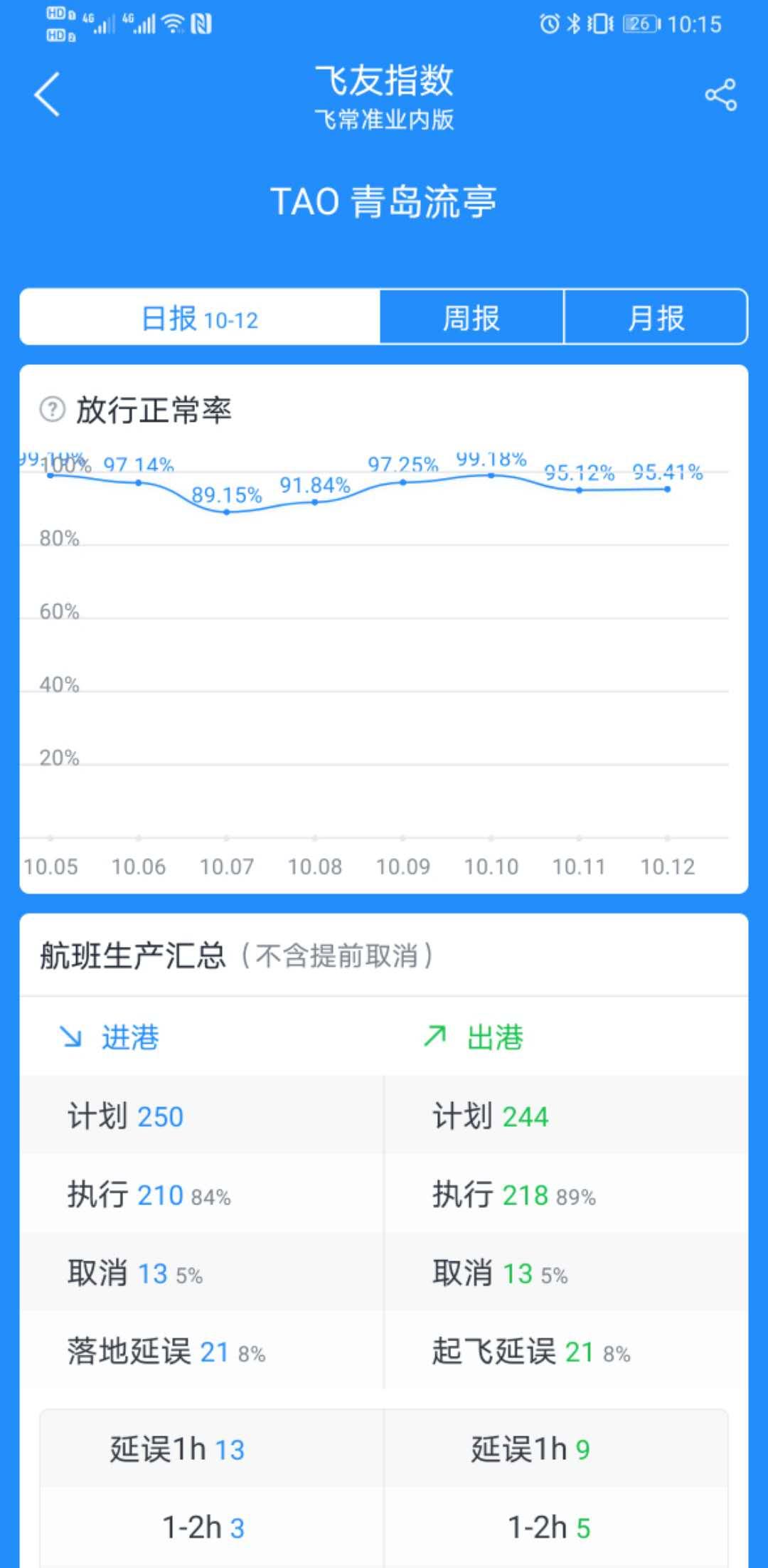 【彩乐园3进入dsn393com】_青岛流亭机场13日进出港航班已取消110架次