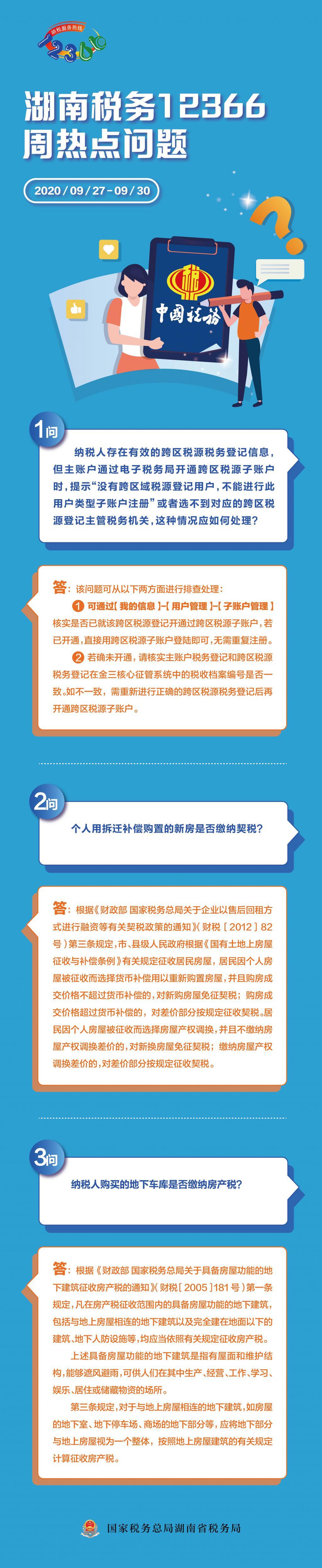 湖南税务热点:购买地下车库需要缴纳房产税吗?