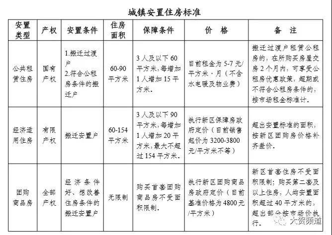 【凤鸣】甘肃易地搬迁政策出台,移民能致富吗?