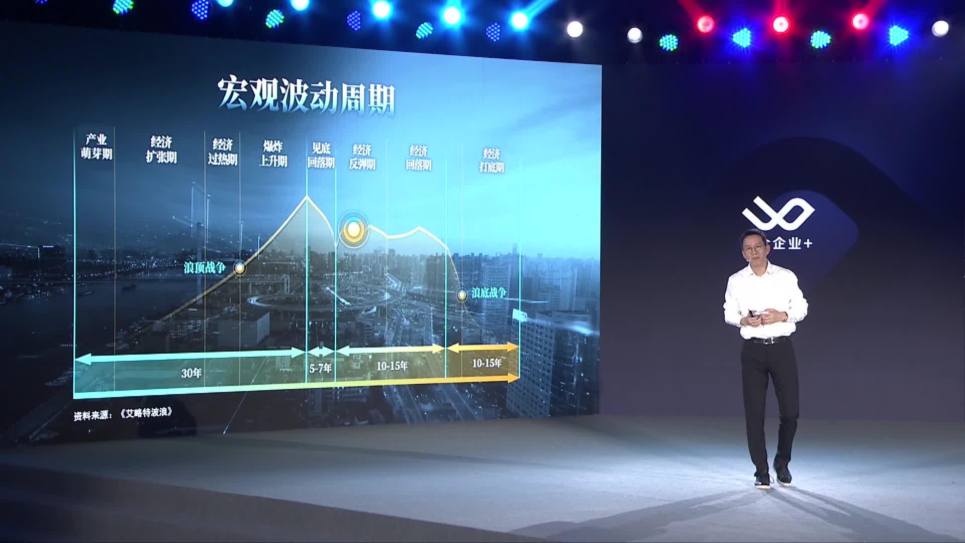 吴晓波:商业的本质就是一场幸存者的游戏
