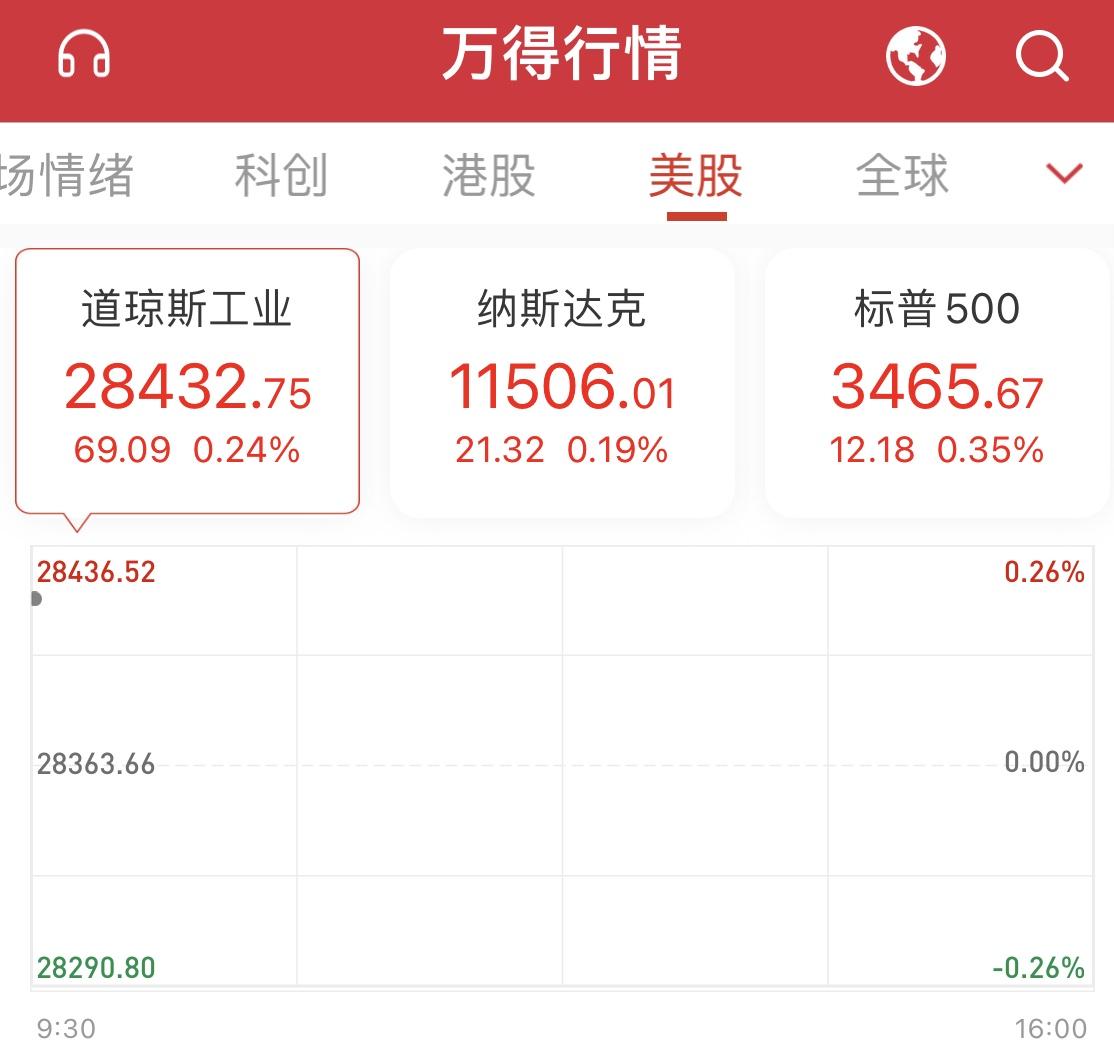 美股三大指数集体高开 英特尔跌超10%