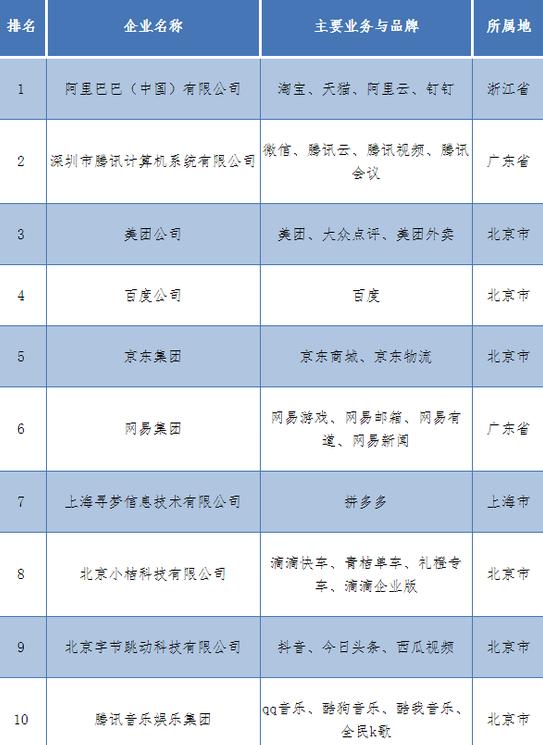 科技早报 |  苹果大中华区季度营收大跌29% 小米Q3手机出货量超苹果