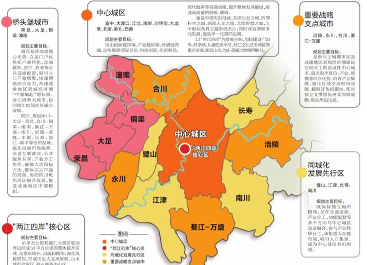 重庆前三季度gdp_2020年城市GDP排名出炉,重庆领先3季度,为何最终被逆转