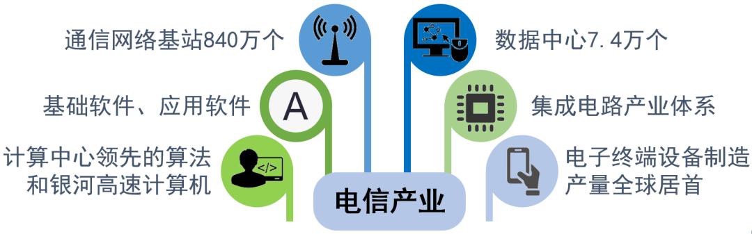 工信部原部长李毅中:华为有志建立芯片制造线,应给予支持,给予称赞!