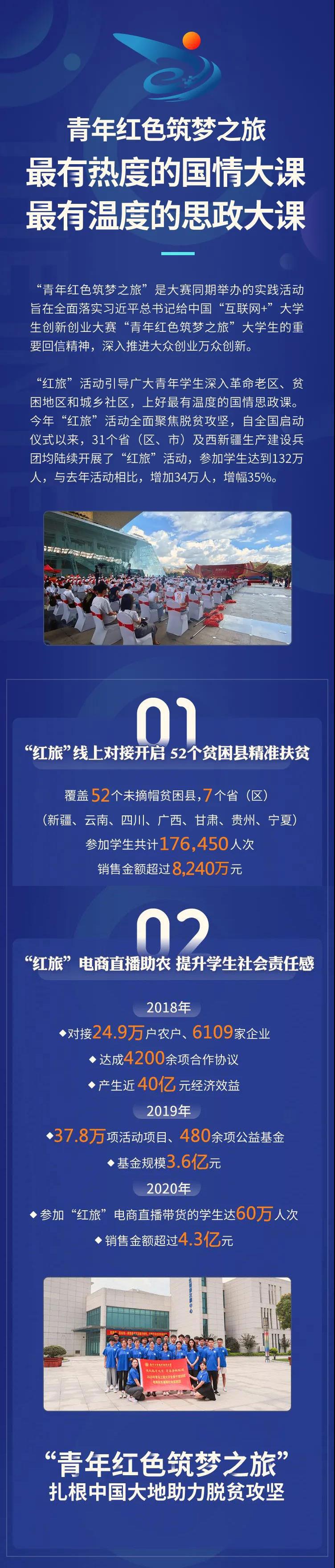 """第六届中国国际""""互联网+""""大学生创新创业大赛亮点看过来"""
