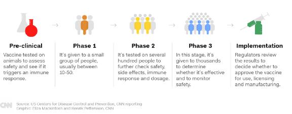 救星来了:辉瑞新冠疫苗有效率90%,人们真能靠它告别口罩?