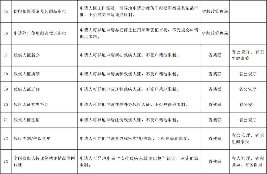 甘肃推高频政务:跨省通办省内通办