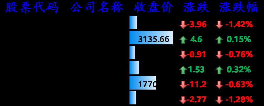 股讯 | 美股因疫情受挫 苹果削减对中国制造伙伴投资50亿美元