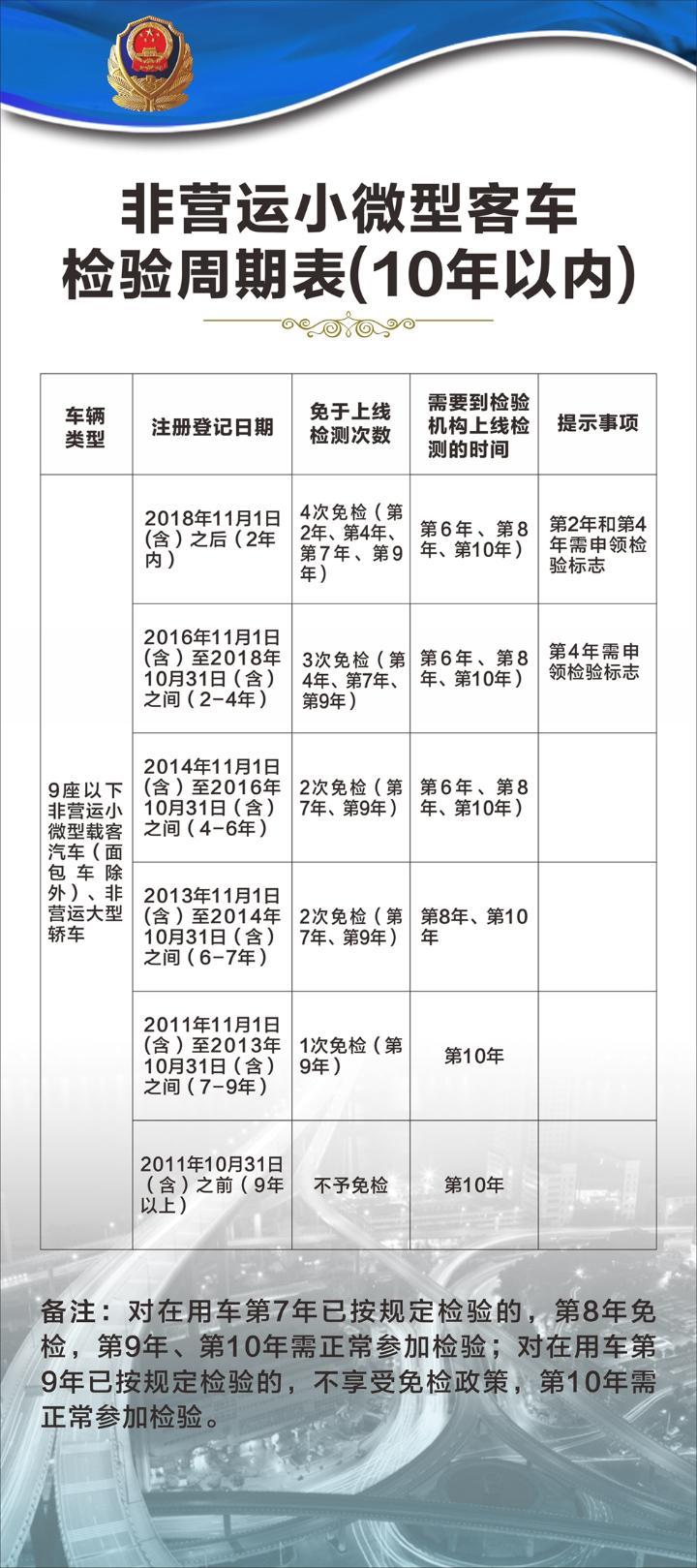 摩托车驾照全国通考等12项公安交管新措施在重庆实施