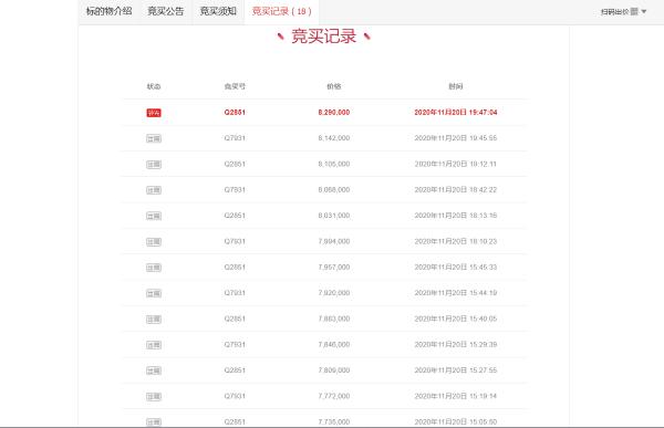 竞买记录。(昌江警方供图)