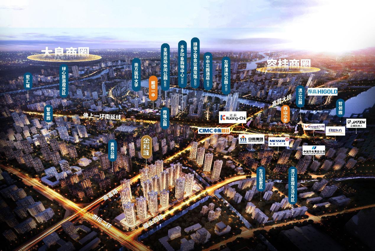 佛山金科城,顺德高新区约46万方巨舰盛大启幕