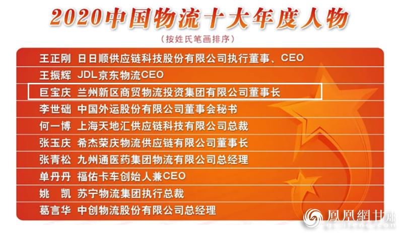 """中物联""""2020中国物流十大年度人物""""获奖名单"""