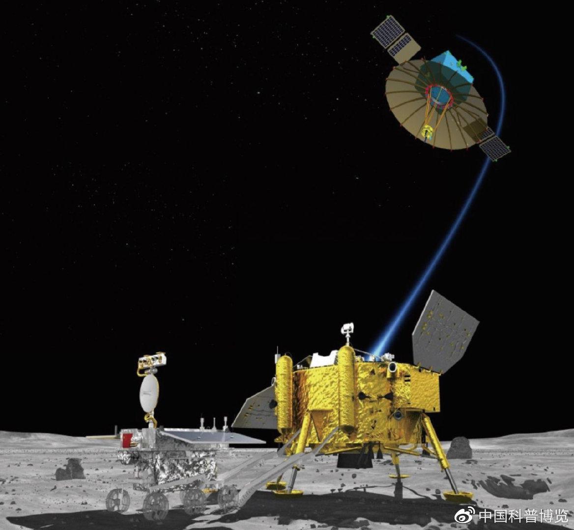 嫦娥四号/玉兔二号/鹊桥号任务 ©️国家航天局