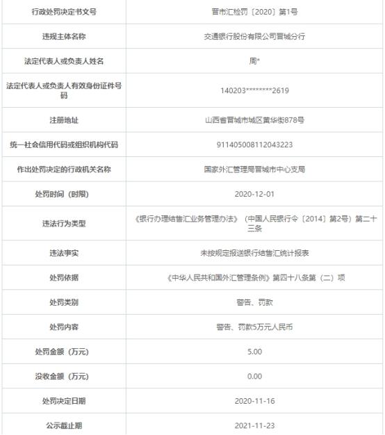 交通银行晋城分行违法遭罚 未按规定报结售汇统计报表