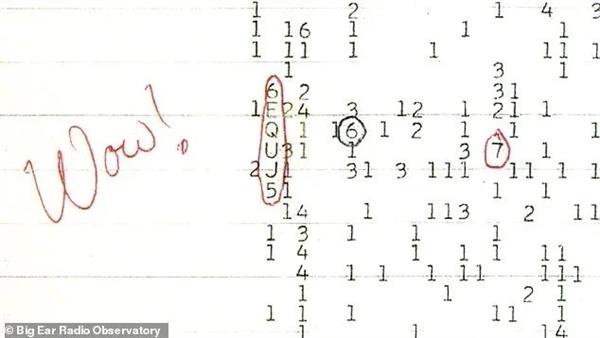 """63年前神秘的""""外星人信号"""" 终于找到老家了!"""