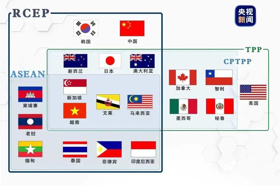 tpp十一国经济总量_十一届三中全会图片