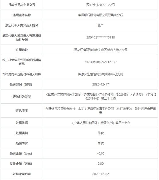 中国银行双鸭山违规遭罚 未合理审查交易单证真实性