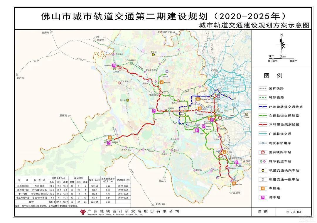 佛山市城市规定交通第二期建设规划(2020-2025年)