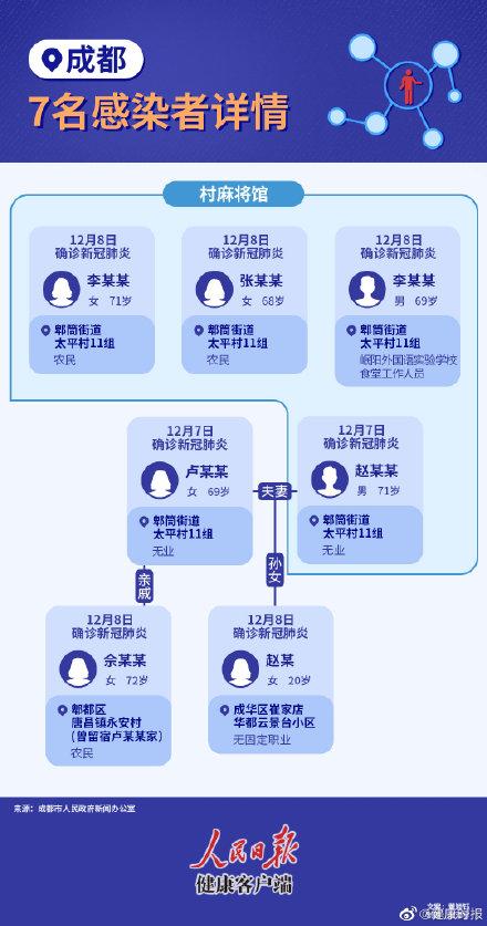 黄秋爽生活照_云南地震_具体而微