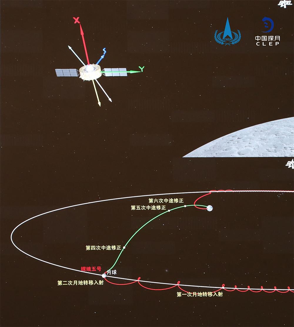 摩登5代理_启程回家!嫦娥五号成功进入月地转移轨道