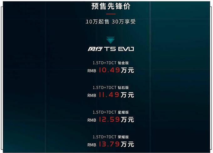 风行T5 EVO开启预售 10.49万起/明年3月上市-图2