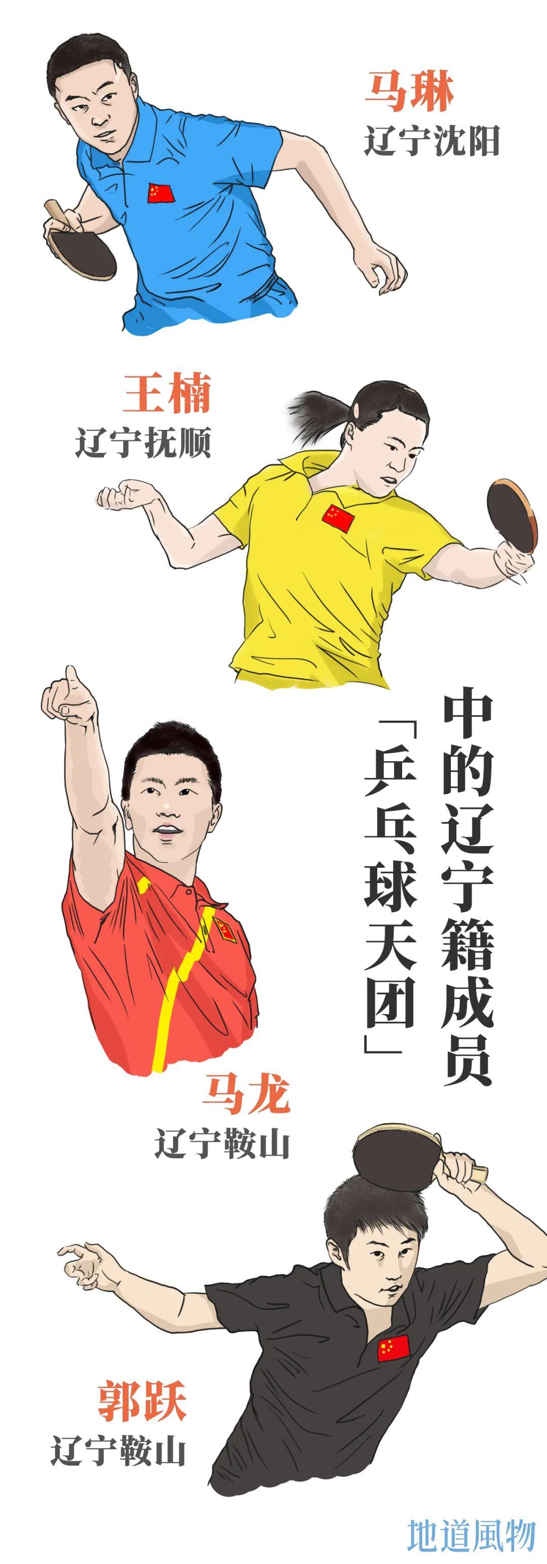 """▲ 辽宁的""""乒乓球天团""""?制图 /孙大仙工作室"""