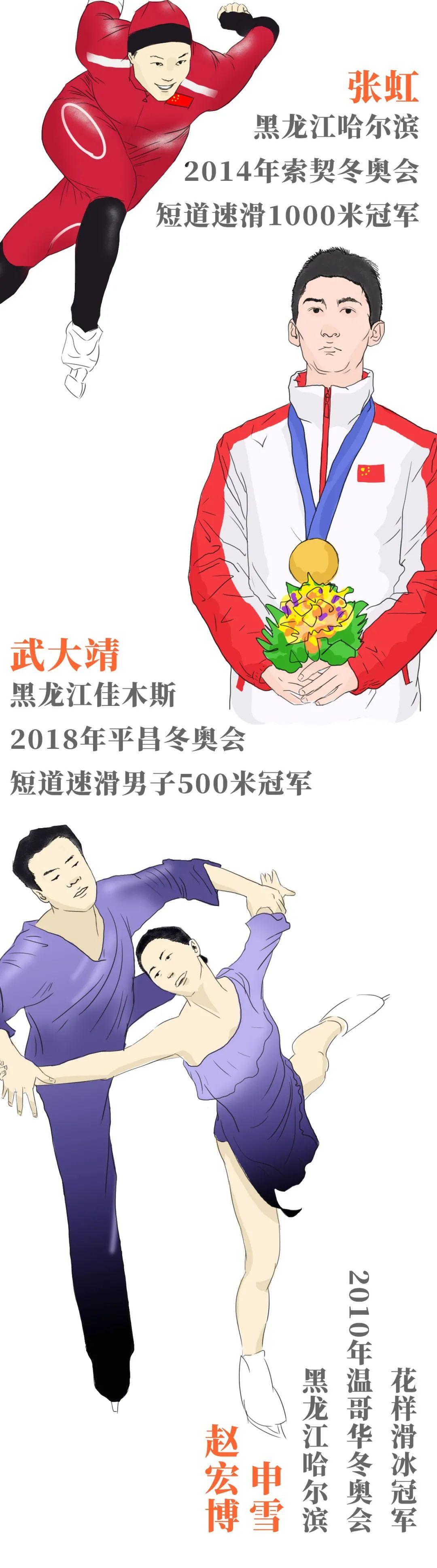 ▲ 黑龙江冬奥会冰上项目的冠军。制图/孙大仙工作室