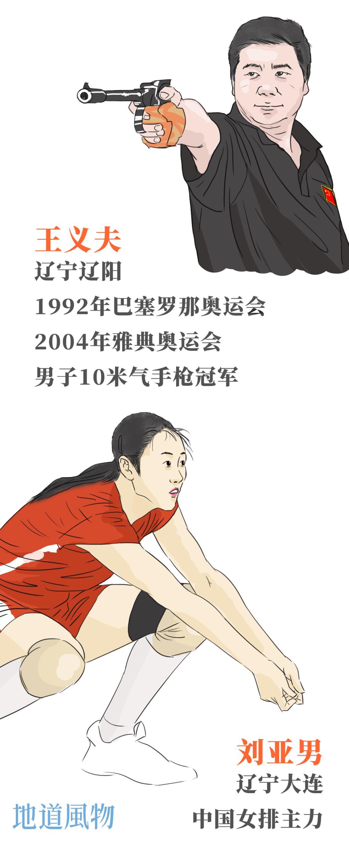 ▲ 辽宁的体育有多强?制图/孙大仙工作室