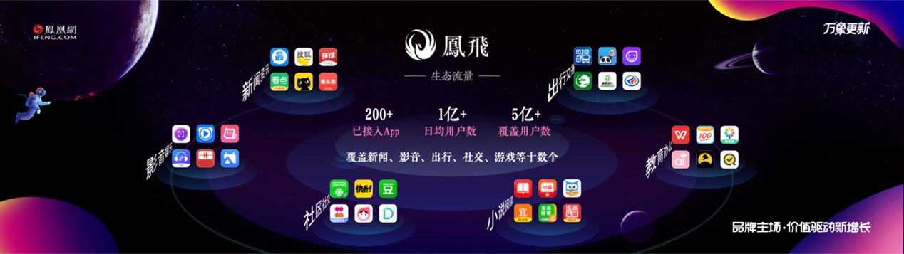价值驱动新增长 营销凝聚新共识 ——万象更新·凤凰网2021营销趋势大会在京召开