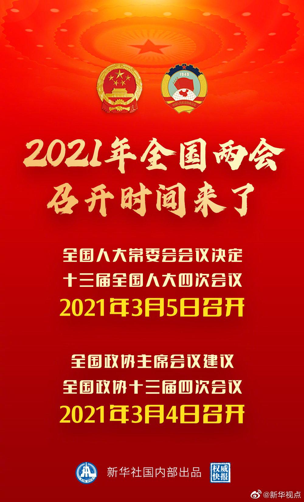 2021年全国两会召开时间来了!