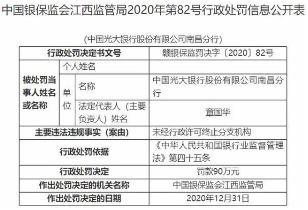 光大银行南昌分行违法被罚 未经行政许可终止分支机构