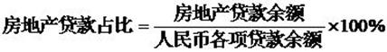 房贷新规元旦落地 我的贷款申请还能批吗-中国网地产