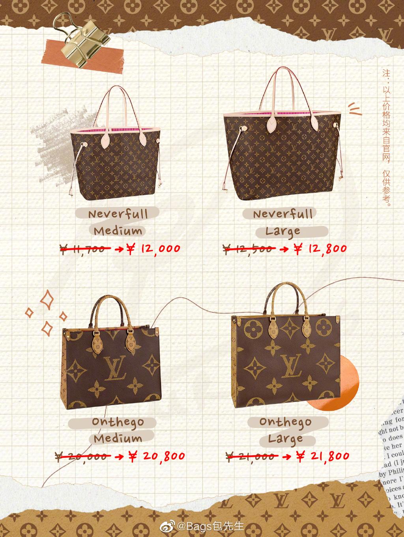 奢侈品将迎来新年涨价潮 LV已于一月初全面上调大部分产品售价
