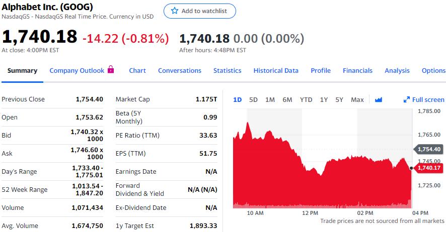 美银美林称未来1年Alphabet股价将有22%上涨空间