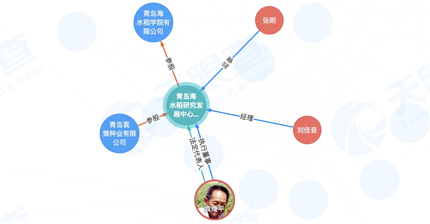 """抖音袁隆平账号纷争背后:袁隆平为相关公司法人代表,母公司被""""限高"""""""