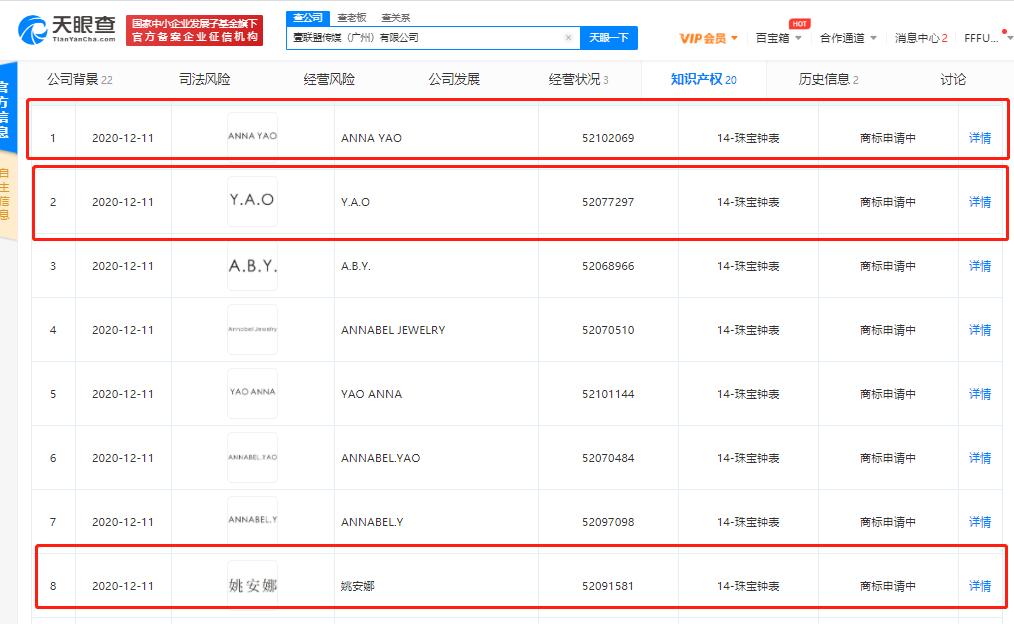 """任正非之女姚安娜官宣进军娱乐圈""""姚安娜""""已被申请注册商标"""