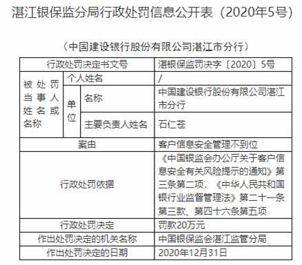 建设银行湛江分行违法遭罚 客户信息安全管理不到位