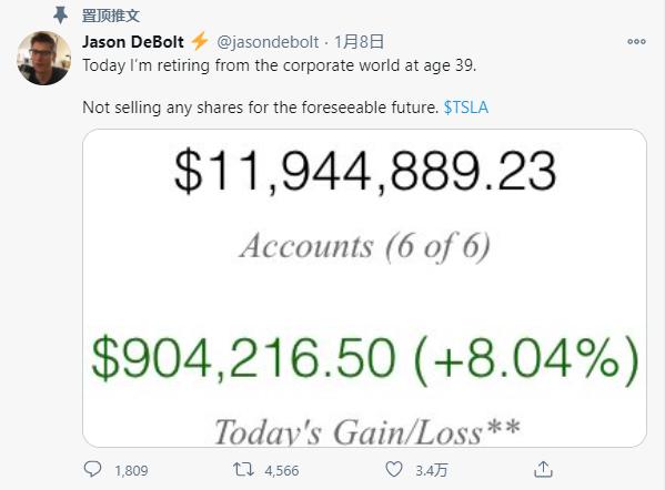 男子7.5美元时买特斯拉股票 如今身价7千万宣布退休