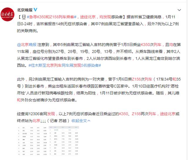 【比特币中国】_急寻K350和Z158列车乘客,途经北京,均发现感染者