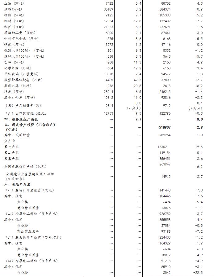gdp增速2020一季度_汪涛:四季度GDP增速超预期,预计一季度环比增速放缓,2021年整...