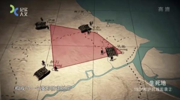 ◆国军在吴淞、宝山、月浦、杨行之间构成的菱形防御地带