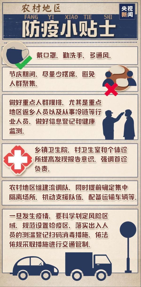 婚宴、村诊所成石家庄确诊病例云图高频词,你都看懂了吗?
