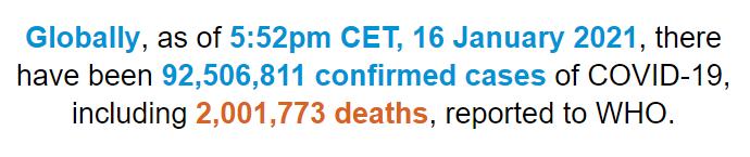 【比特币交易平台】_世卫:全球累计新冠确诊病例超9250万,死亡超200万