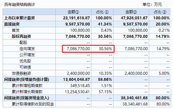 京东方抛200亿募资计划 加码10.5代LCD线抢占OLED市场