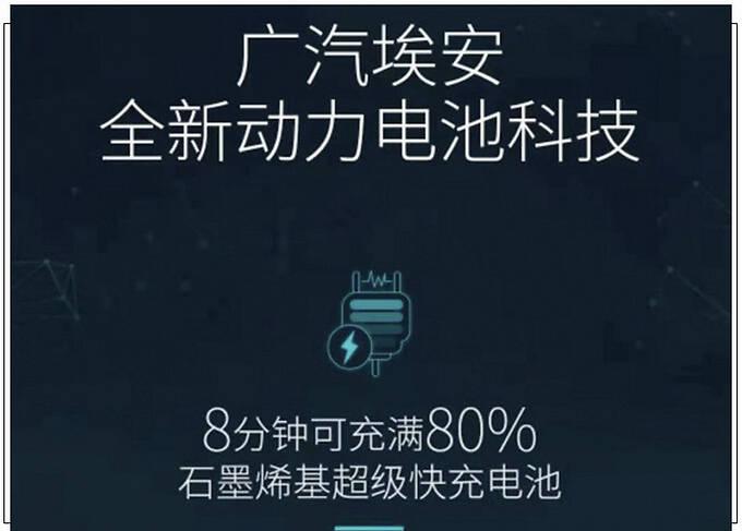 广汽埃安V将推新车型 8分钟充电80 最快9月投产-图4