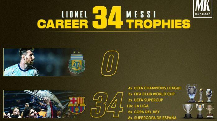 2张图证明梅罗最大不同:梅西只是巴萨的梅西,被C罗深深刺痛?