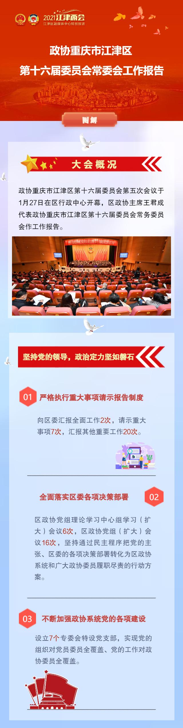 江津区政协十六届五次会议开幕