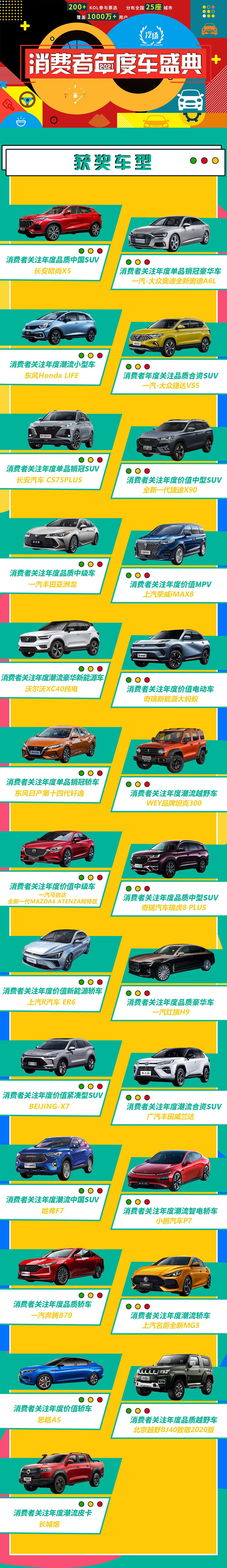 130款车型推荐,25款产品获奖,2021汽场消费者年度车盛典圆满收官