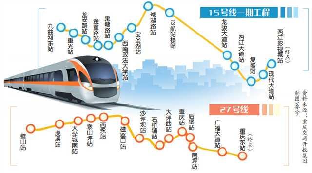 城轨快线15号、27号线本年开建 重庆西站将开行轨道快慢车