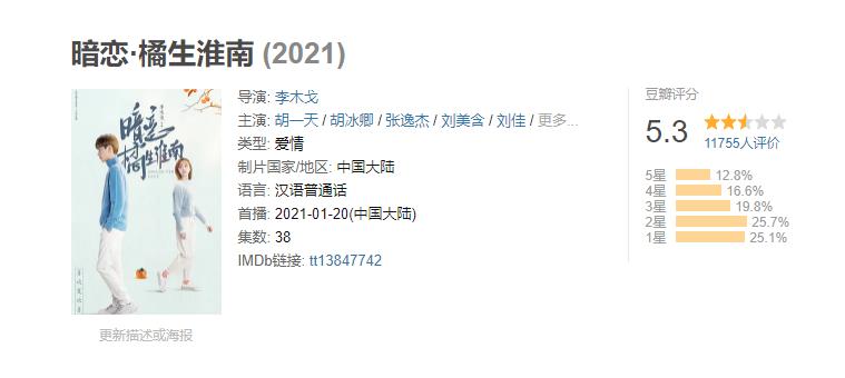 新版《暗恋橘生淮南》只有5.3分。导演怒怼低分恶评